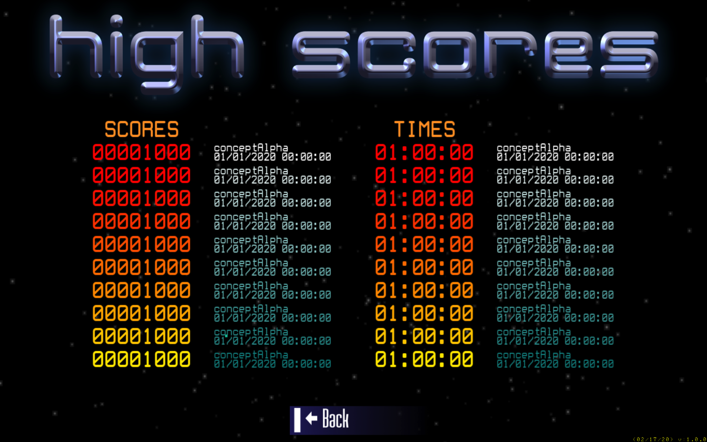 ataXous HighScores